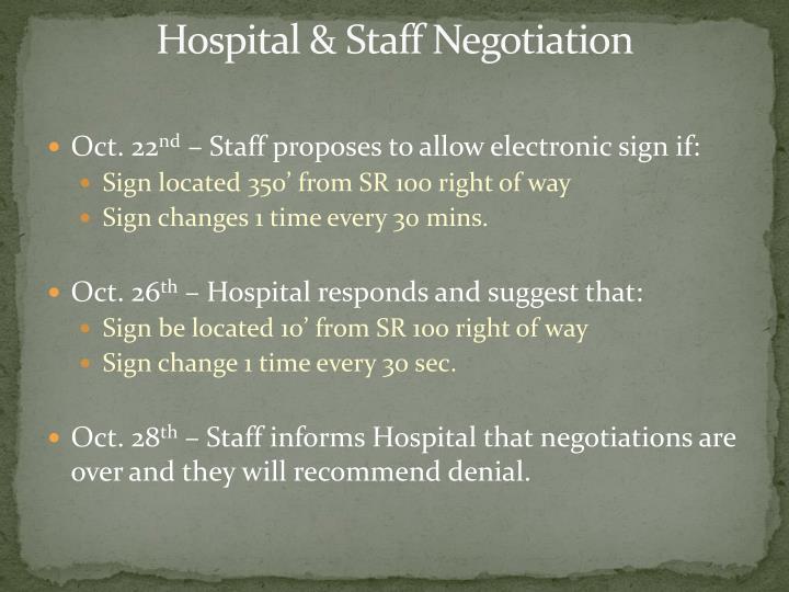 Hospital & Staff Negotiation