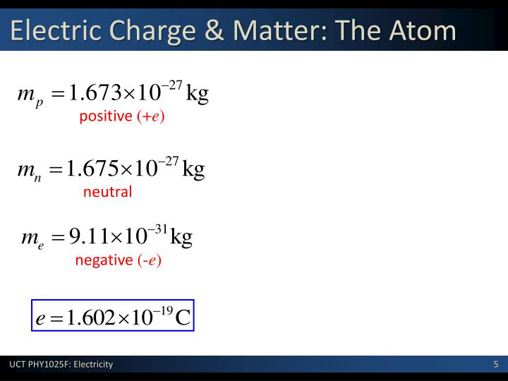 Electric Charge & Matter: The Atom