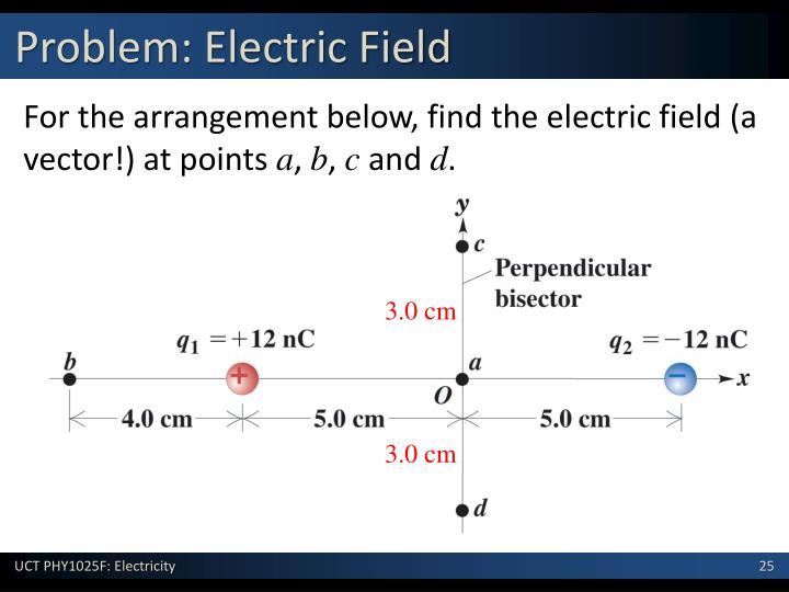 Problem: Electric Field