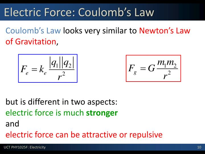 Electric Force: Coulomb's Law