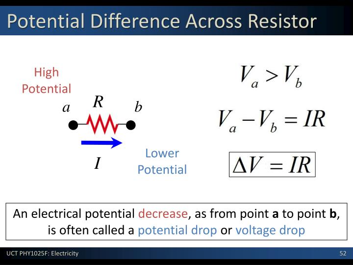 Potential Difference Across Resistor