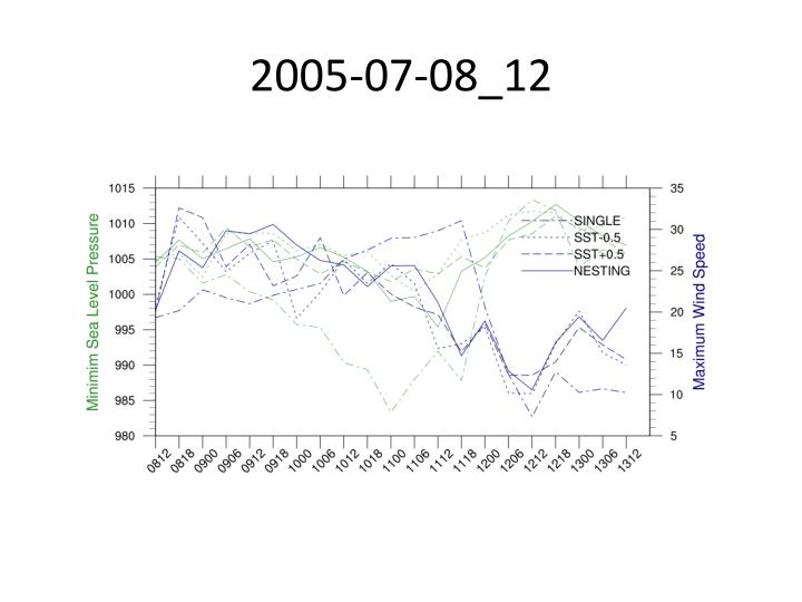 2005-07-08_12