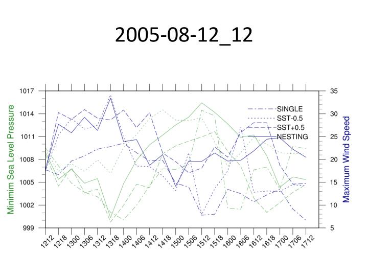 2005-08-12_12