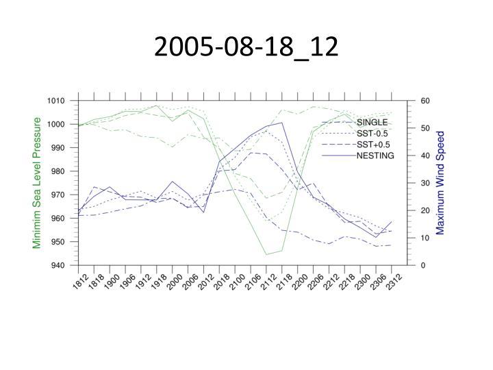 2005-08-18_12