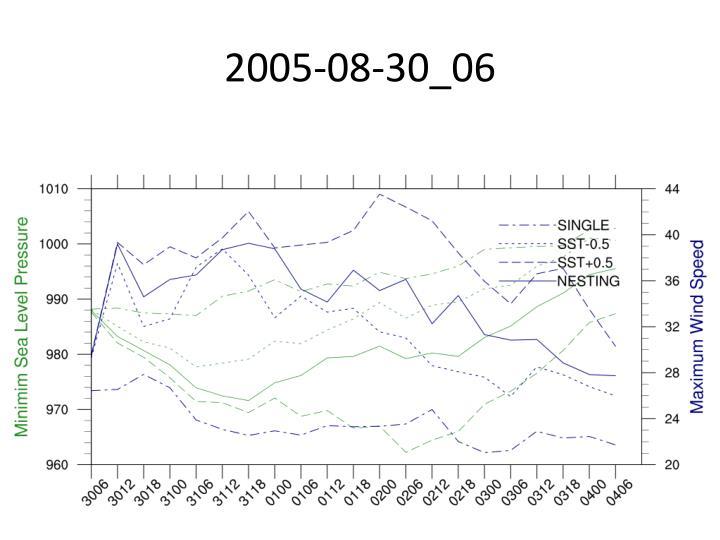 2005-08-30_06