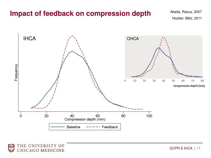 Impact of feedback on compression depth