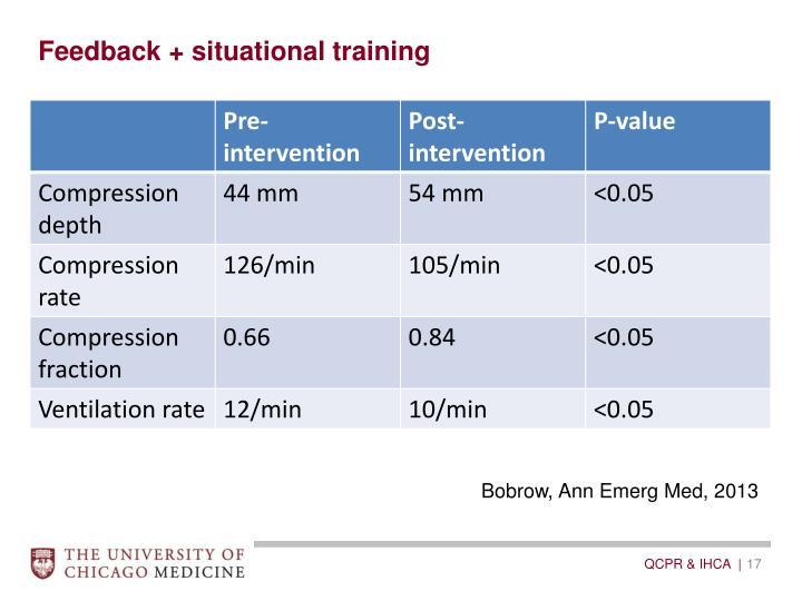 Feedback + situational training