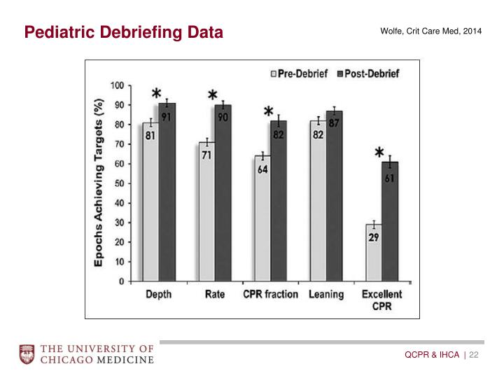 Pediatric Debriefing Data