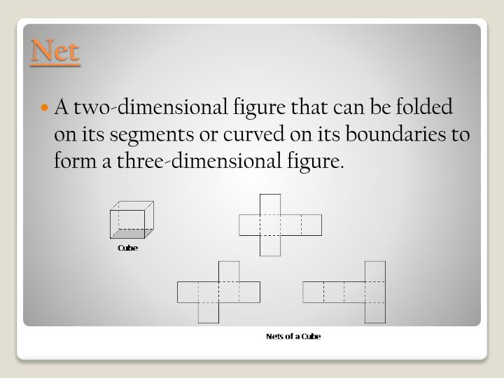 A two-dimensional figure that can be folded on its segments or curved on its boundaries to form a three-dimensional figure.