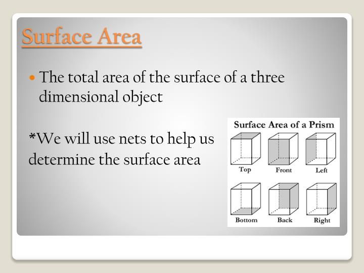 The total area of the surface of a three dimensional object