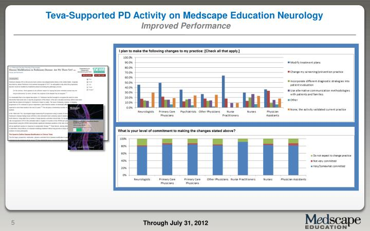 Teva-Supported PD Activity on Medscape Education Neurology