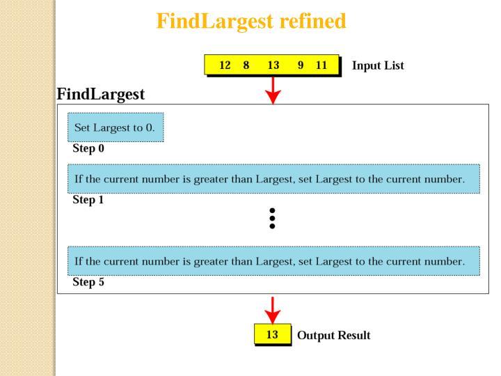 FindLargest refined