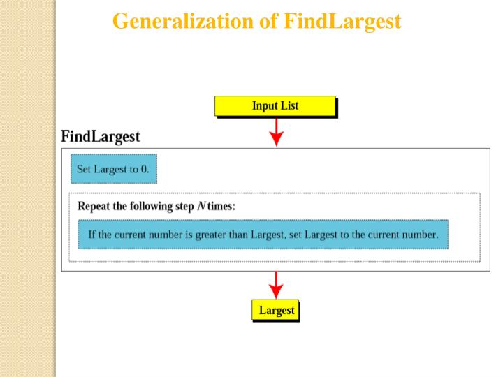 Generalization of FindLargest