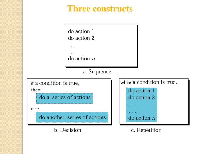 Three constructs