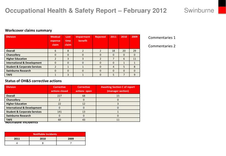 Occupational Health & Safety Report – February 2012