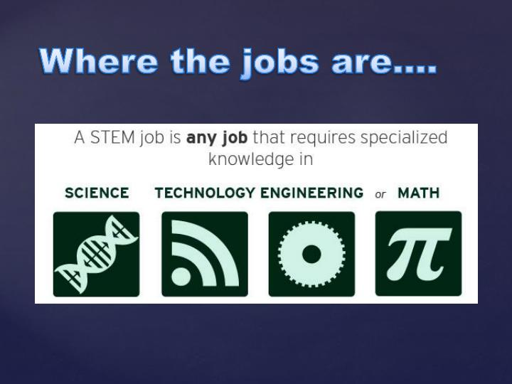 Where the jobs are….