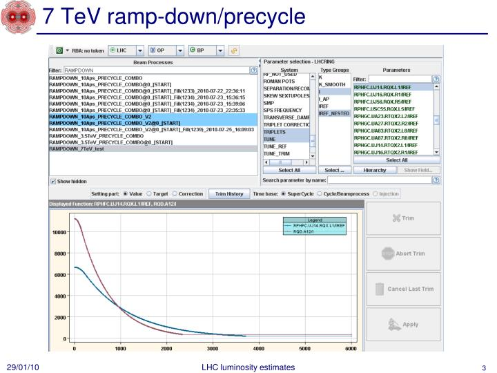 7 tev r amp down precycle