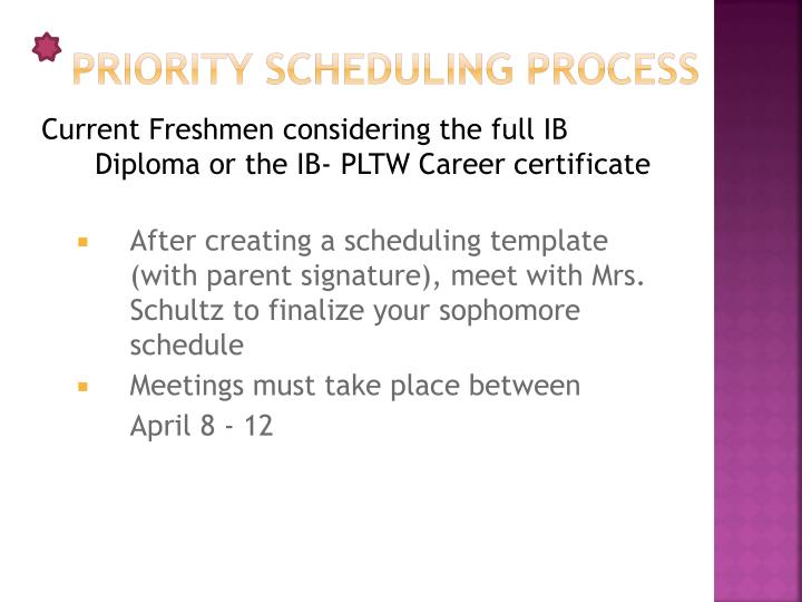 Priority Scheduling Process