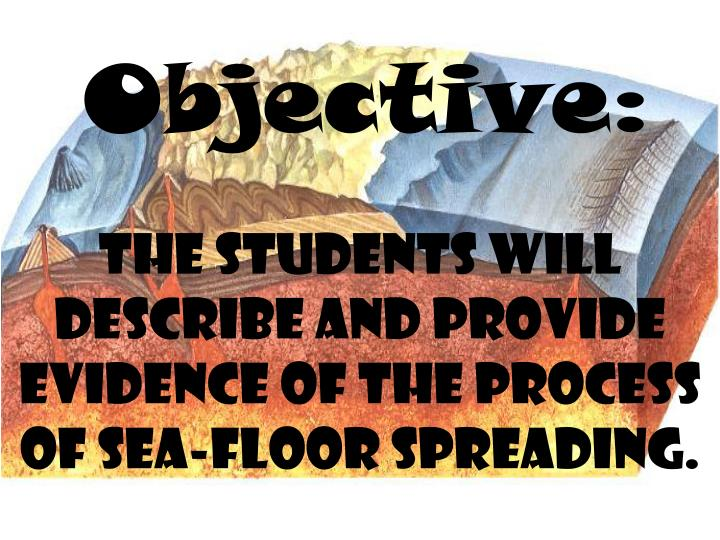 Objective: