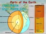 parts of the earth1