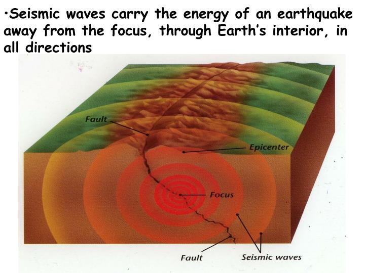 Seismic waves carry the energy of an earthquake away from the focus, through Earth's interior,