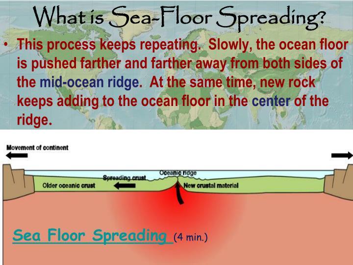 What is Sea-Floor Spreading?