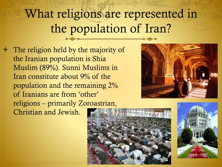 What religions are represented in the population of Iran?