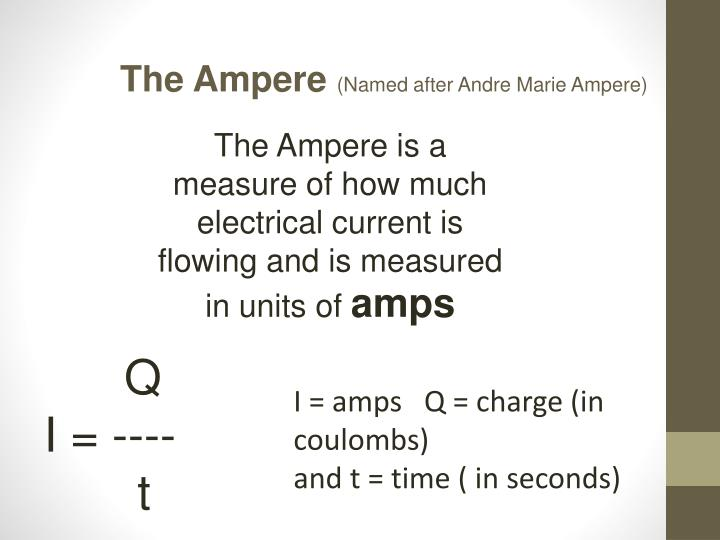 The Ampere