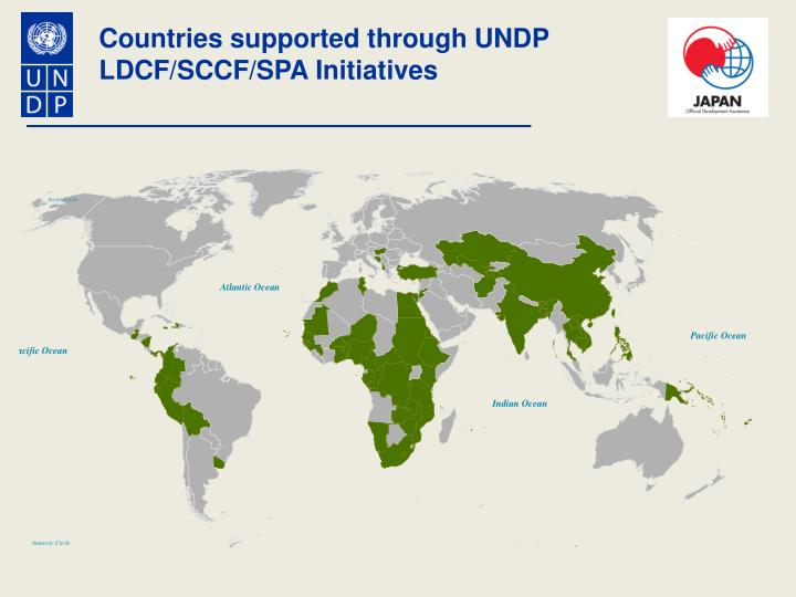 Countries supported through UNDP