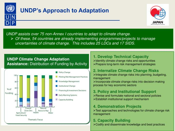 UNDP's Approach to Adaptation