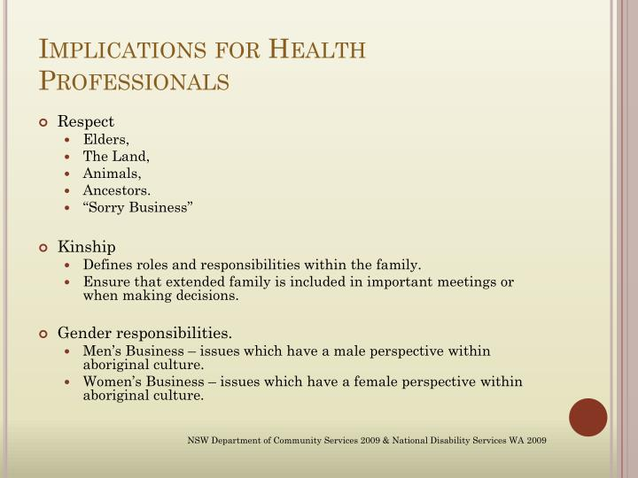 Implications for Health Professionals