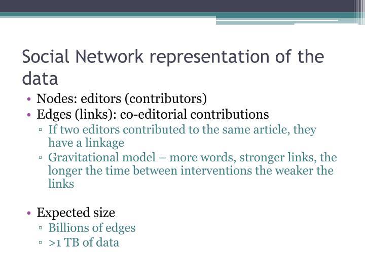 Social Network representation of the data