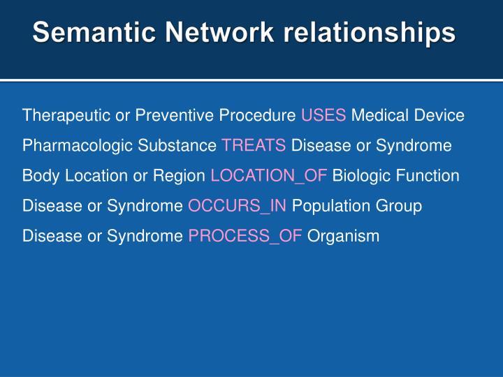 Semantic Network relationships