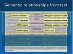 semantic relationships from text