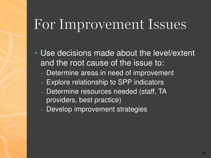 For Improvement Issues