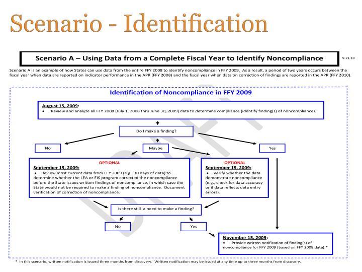 Scenario - Identification