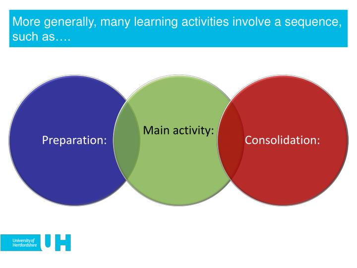 More generally, many learning activities involve a sequence, such as….