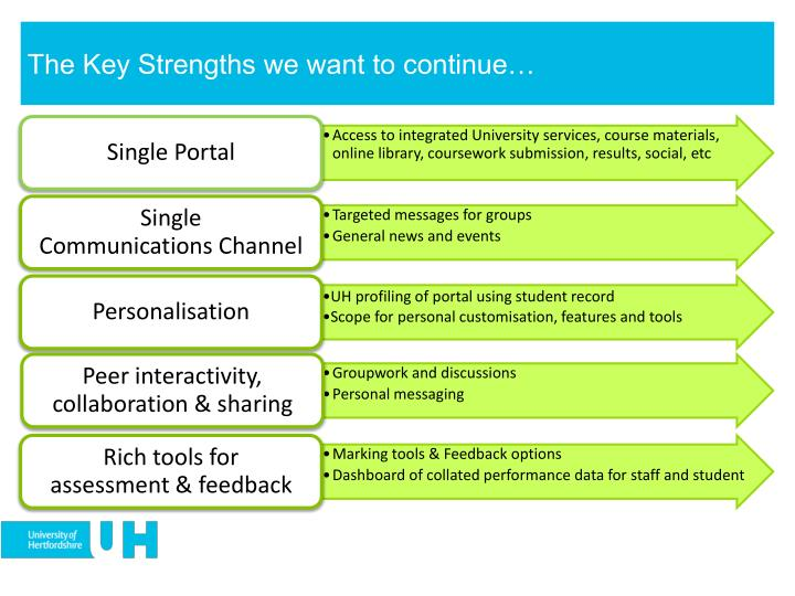 The Key Strengths we want to continue…