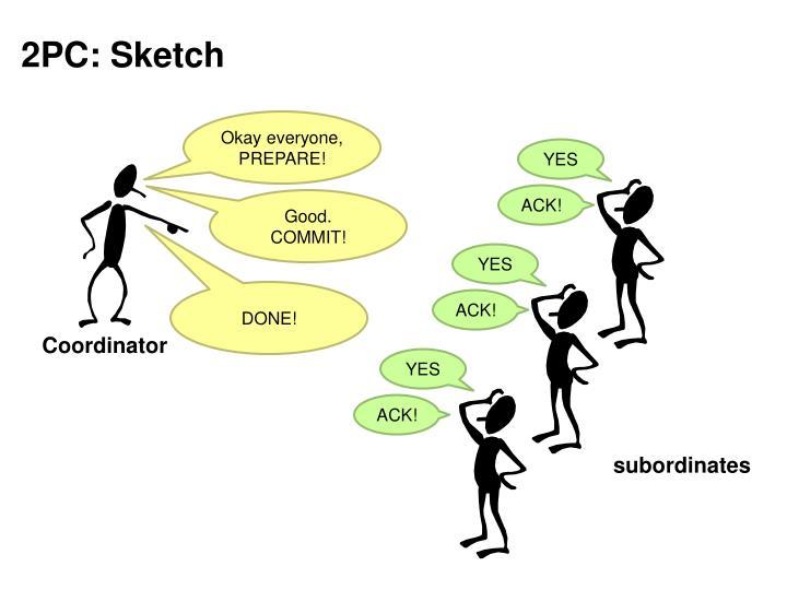 2PC: Sketch
