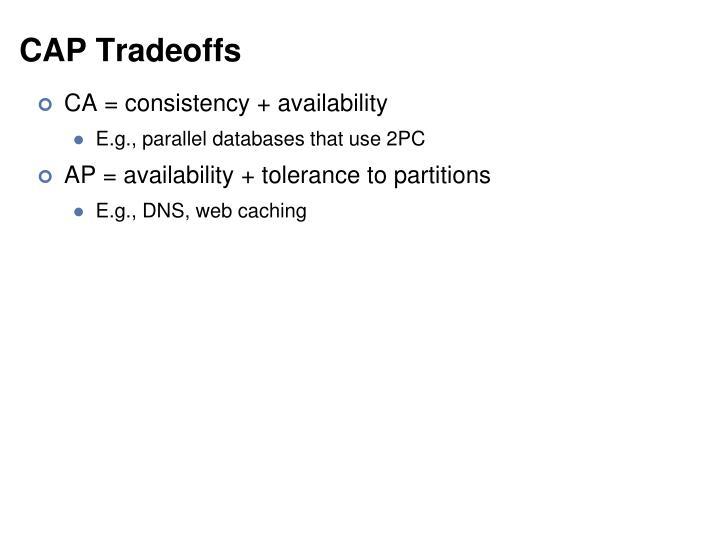 CAP Tradeoffs