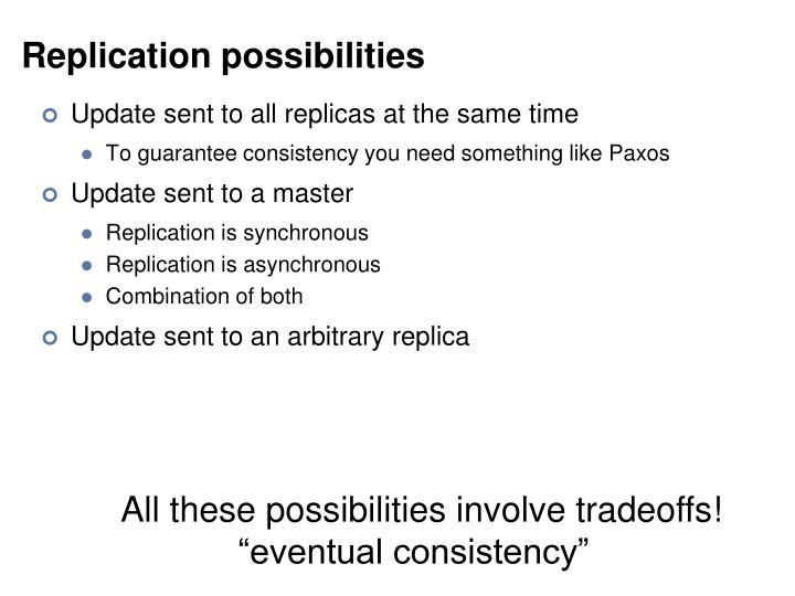 Replication possibilities