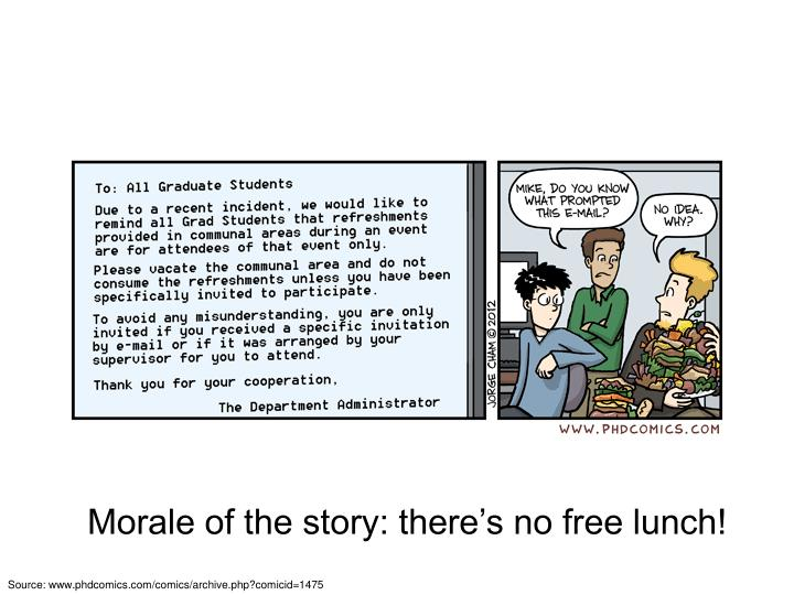 Morale of the story: there's no free lunch!