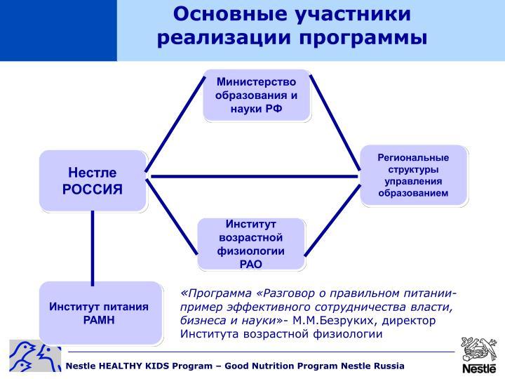 Основные участники реализации программы