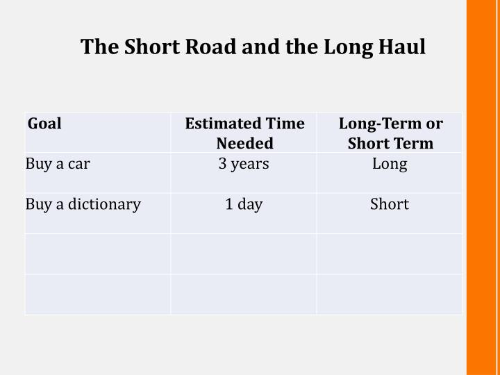 The Short Road and the Long Haul