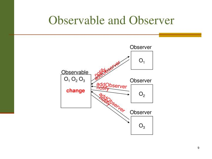 Observable and Observer