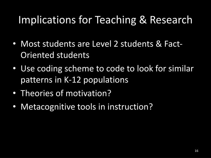 Implications for Teaching & Research