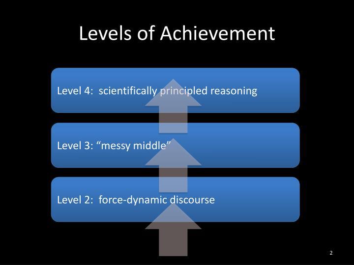 Levels of Achievement