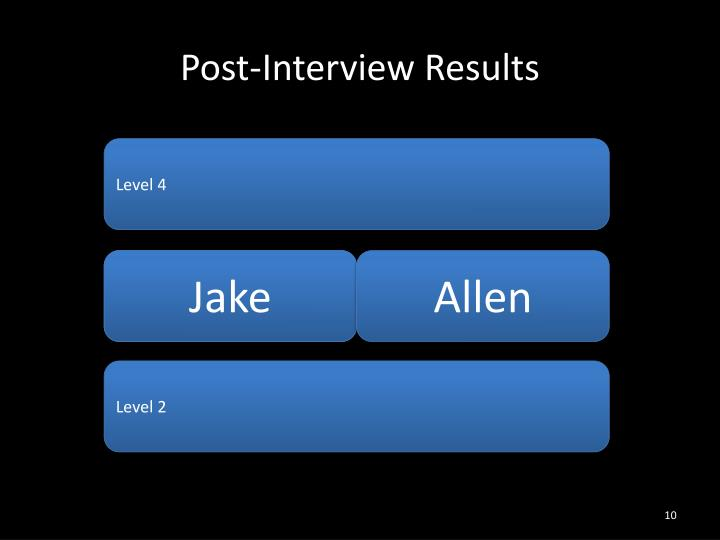 Post-Interview Results