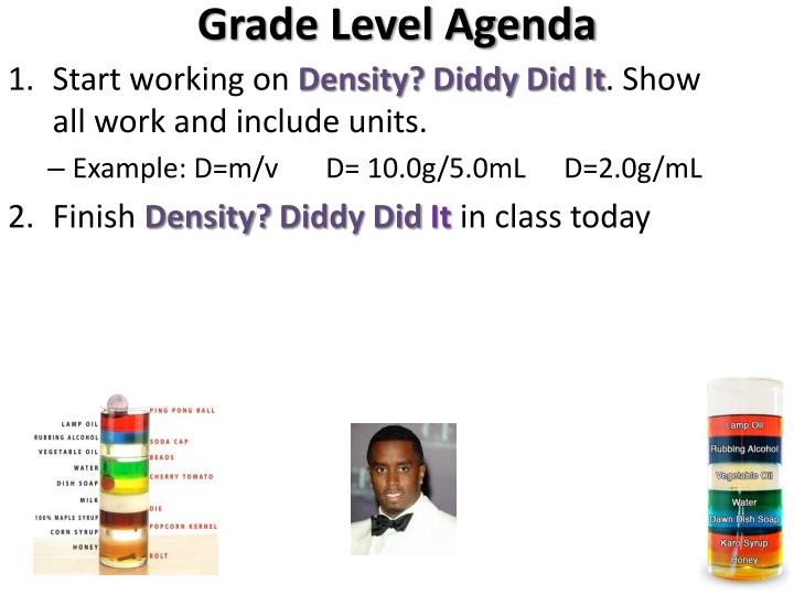 Grade Level Agenda