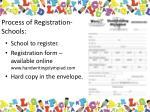process of registration schools